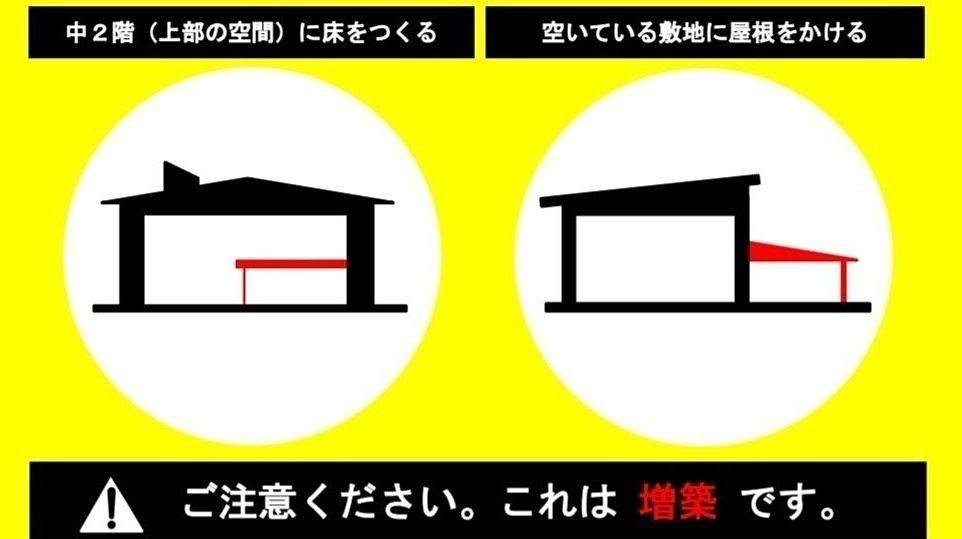違法建築物の具体的な例