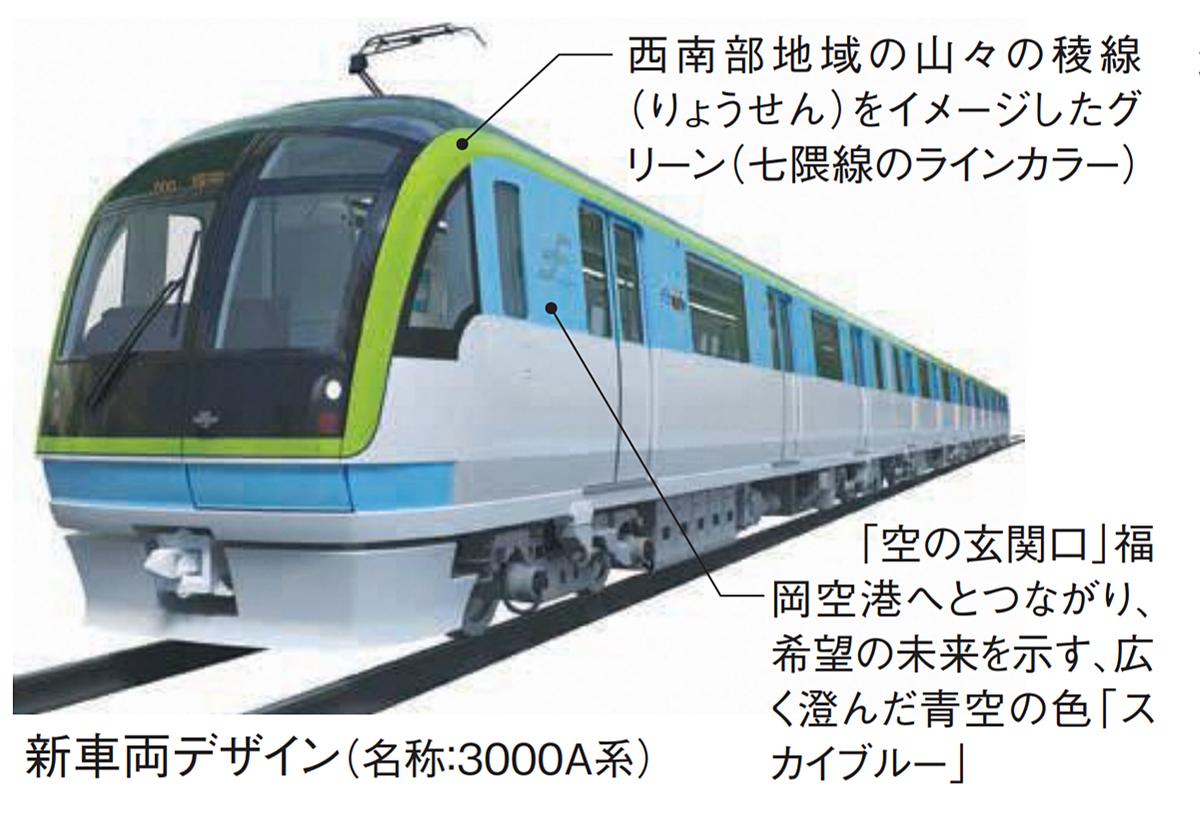 福岡市地下鉄の新しい車両です